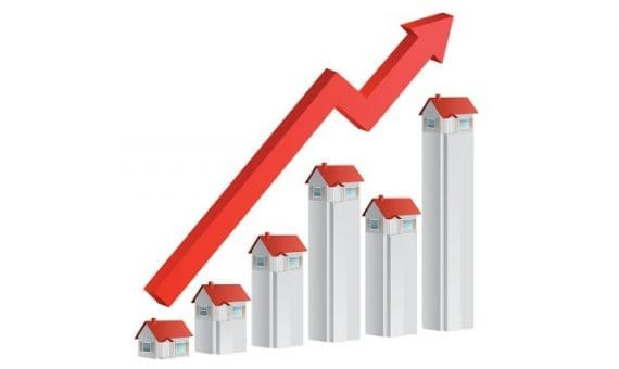 The most significant increase in real estate prices since 2007