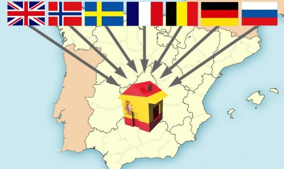 Type of foreign buyer of real estate in Spain
